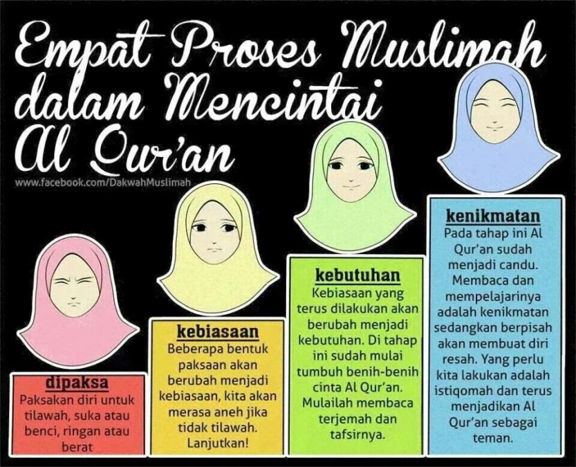 muslimah cinta Quran